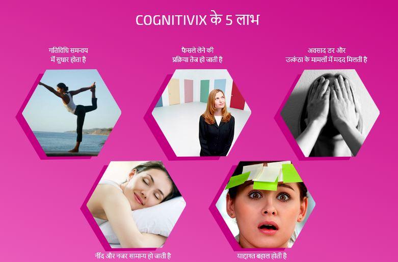 Cognitivix Capsules